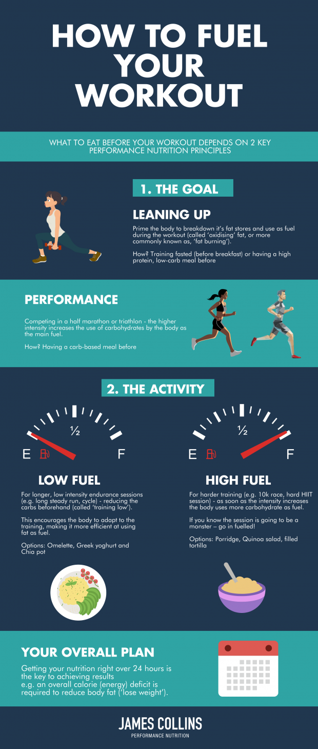 fuel-workout_20822626